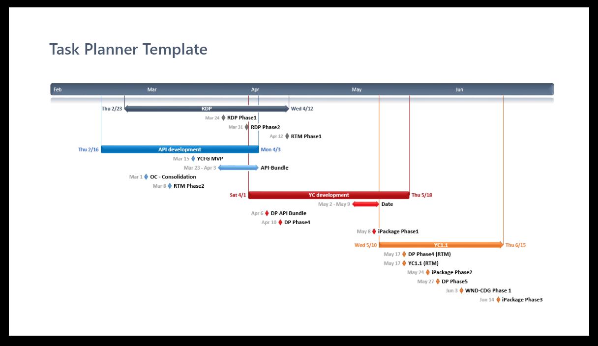 Free Task Planner