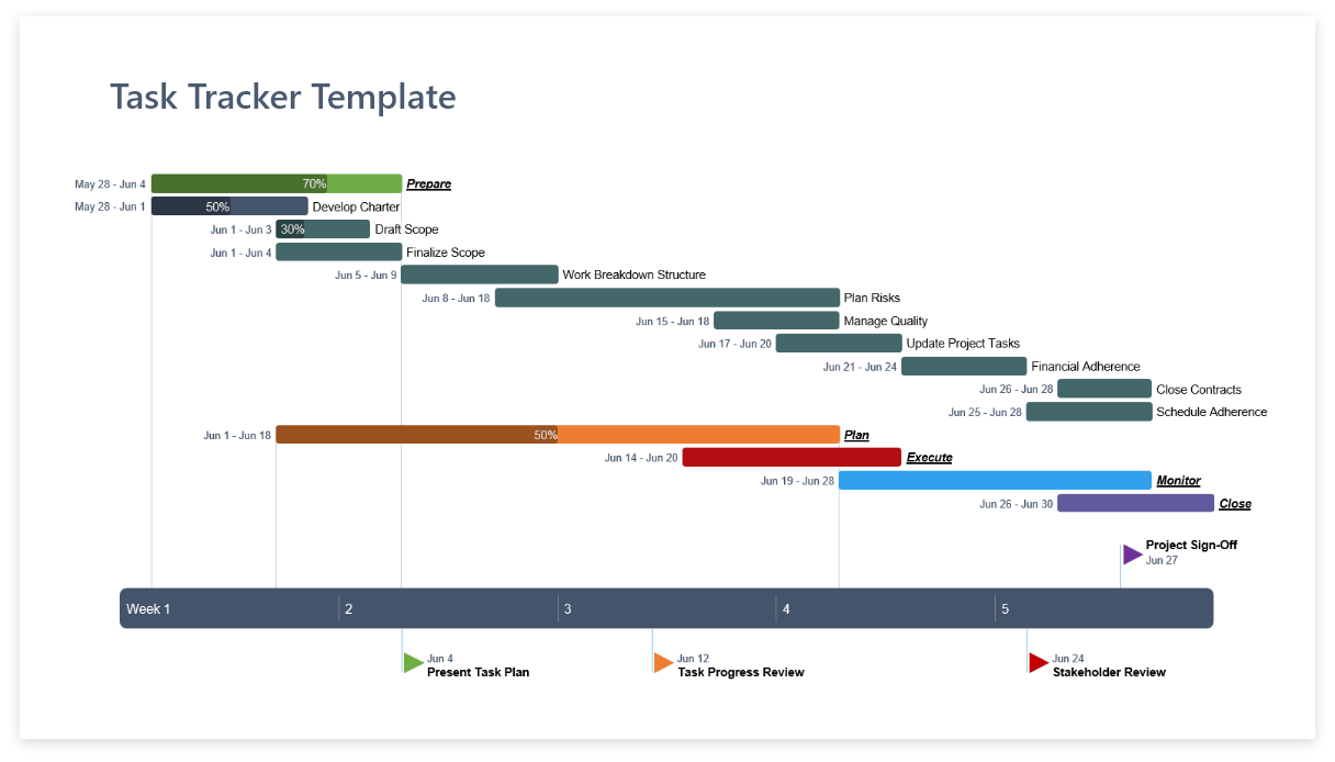 Free Task Management Templates for Project Managers