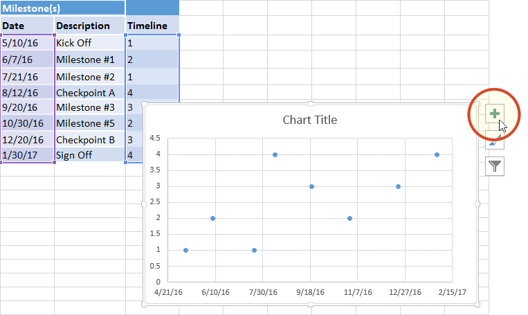 excel timeline how to