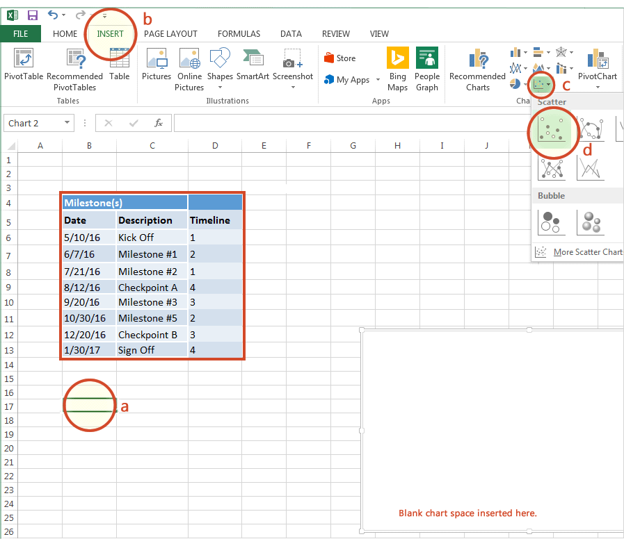 Select Scatter Chart which will insert a blank white chart space onto ...
