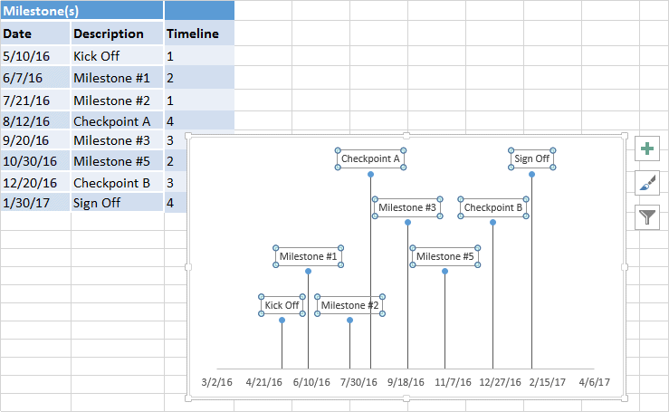 Excel Timeline with Descriptions