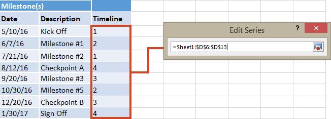 Series Y Date Range