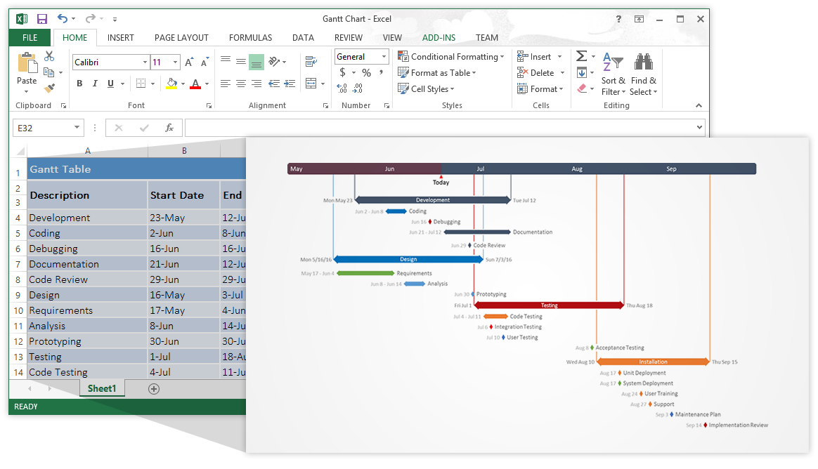 Office Timeline Gantt Chart History Resources Visual Tools - Ms excel timeline template