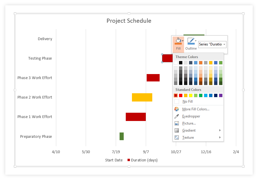 How to Make a Gantt Chart in PowerPoint + Free Template
