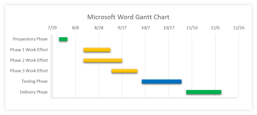 How to Make a Gantt Chart in Word + Free Template
