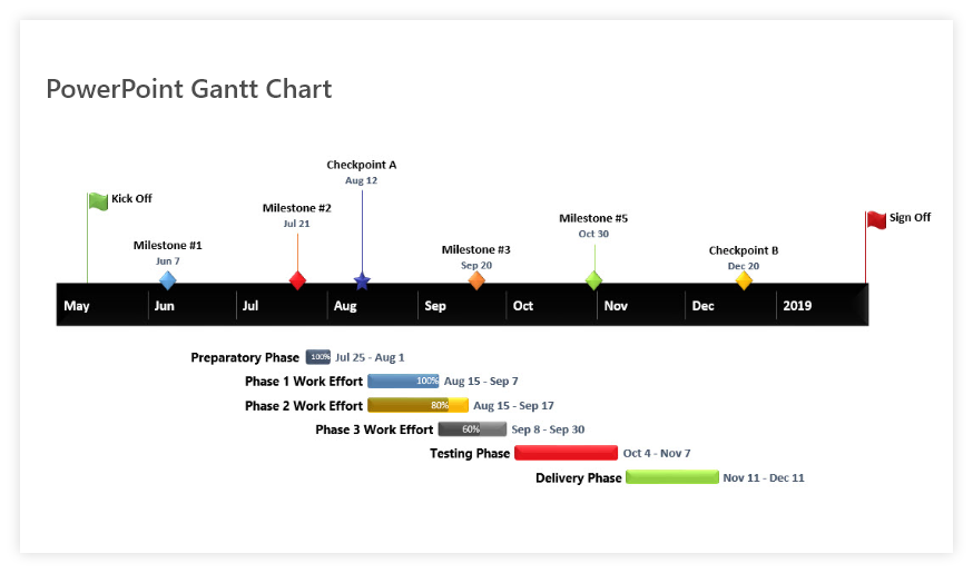 Final PowerPoint Gantt Chart
