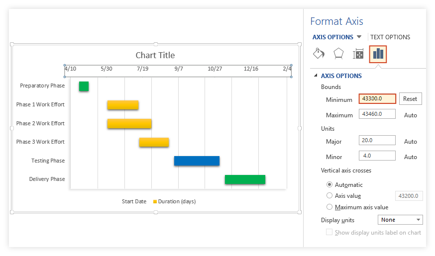 Bring Tasks Closer to Vertical Axis