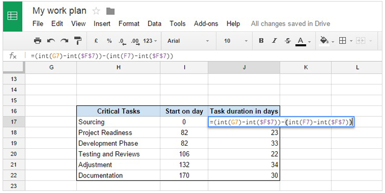 office timeline gantt charts in google docs