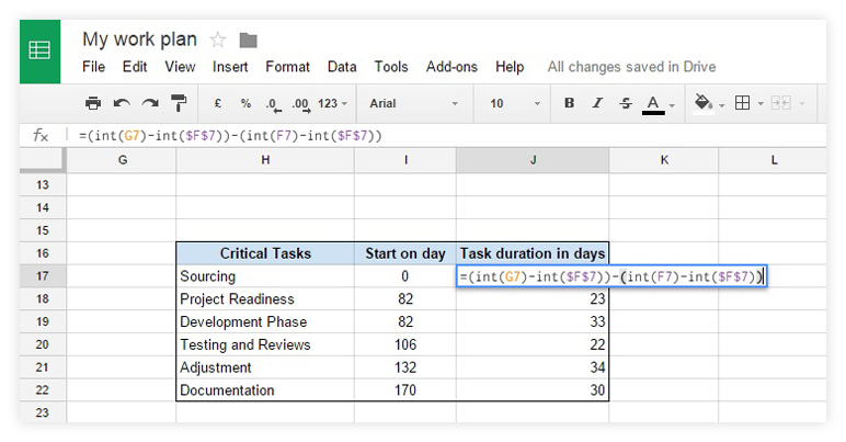 Gantt chart table in Google Docs