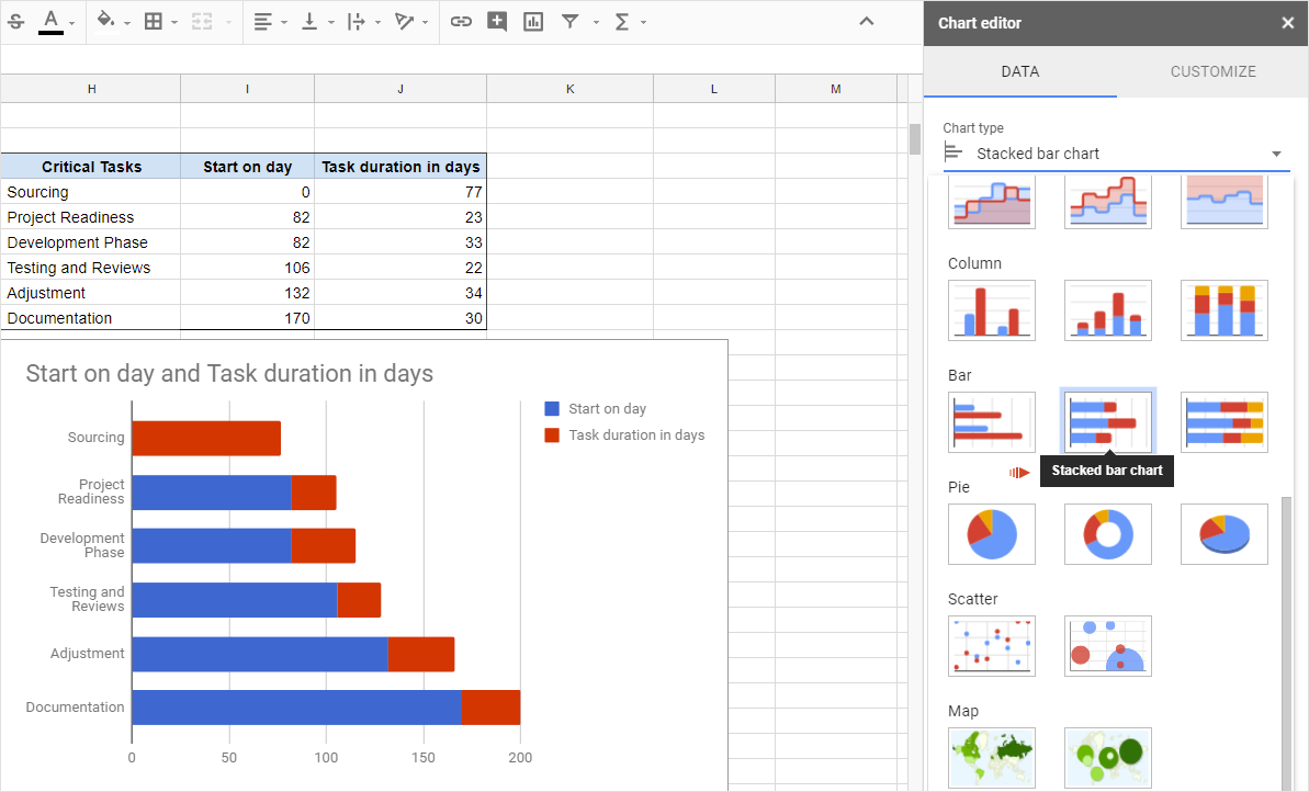 Office timeline gantt charts in google docs google docs project management step 8 changing from a stacked bar chart to a gantt ccuart Gallery
