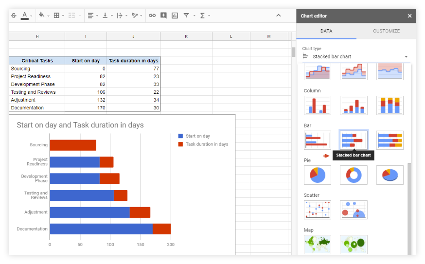 Making A Google Gantt Chart