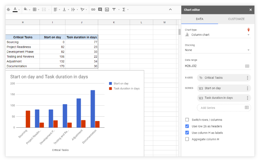 Project charts in Google Docs