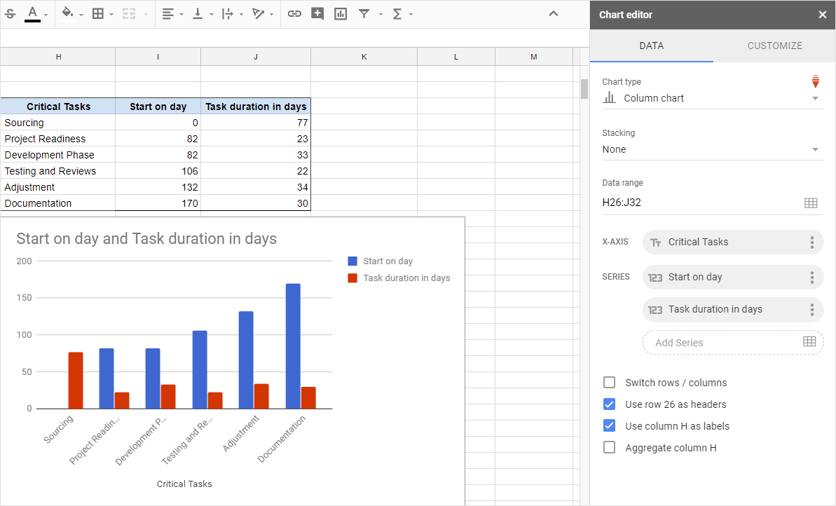 google docs project management step 7: how to setting up your Gantt chart from a stacked bar chart how