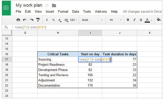 Office timeline gantt charts in google docs google docs project management step 3 how to set up your gantt charts task duration ccuart Gallery