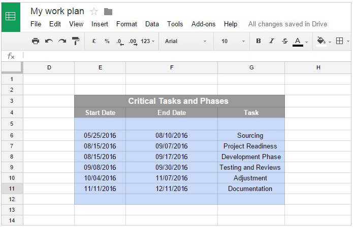 google docs project management step 2: how to set up your Gantt chart's task start date