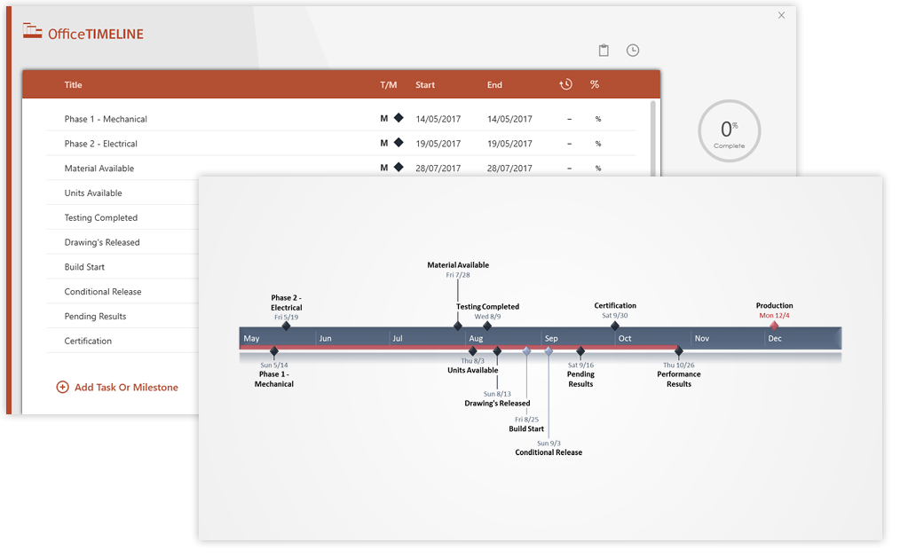 PowerPoint Timeline Maker