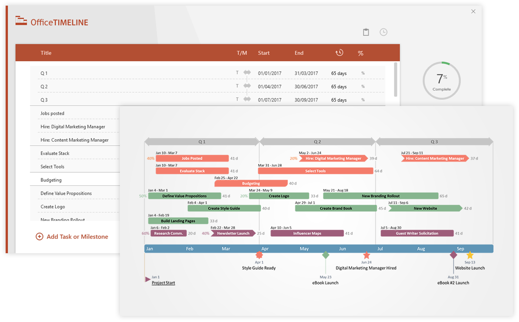 Office Timeline user interface product planning