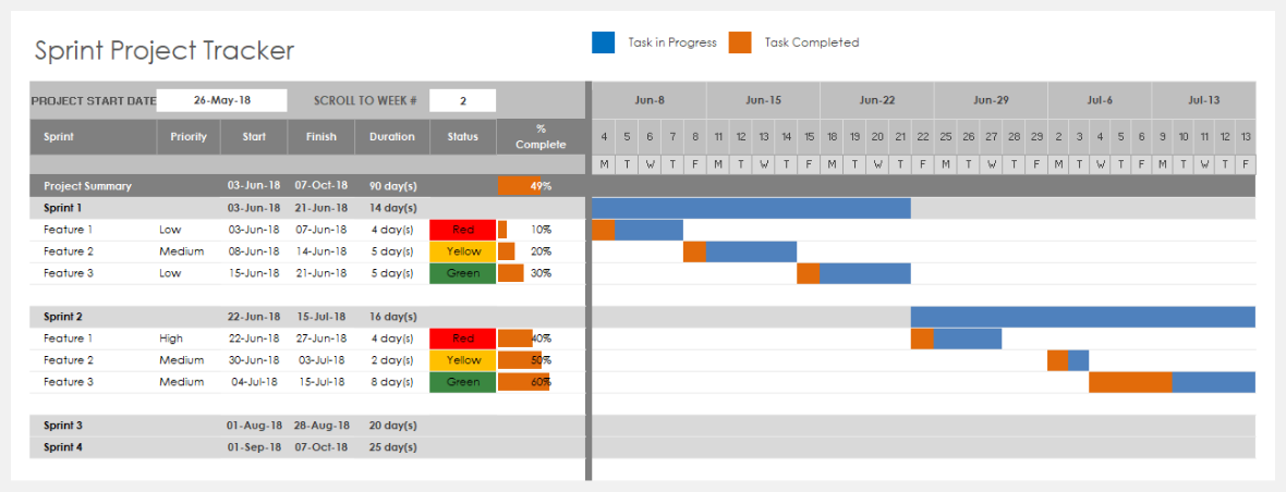 Excel Sprint Project Tracker