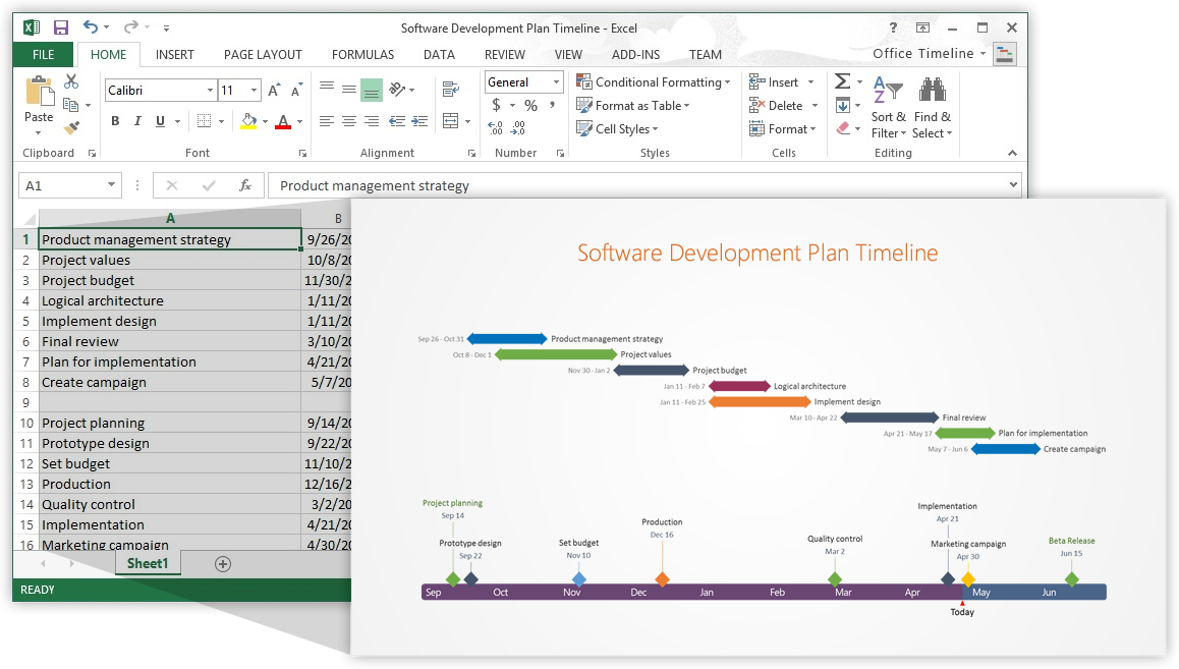 Office Timeline Using Excel For Project Management - Excel template timeline project management