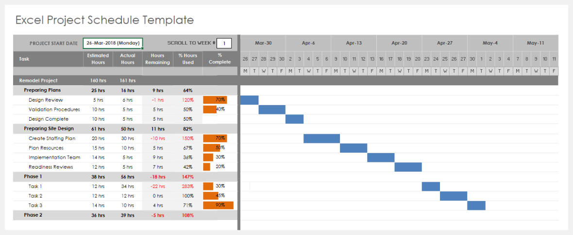 Using excel for project management for Project schedule template xls