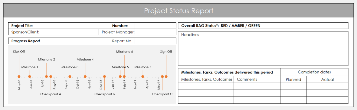 Projectstatusrapport in Excel