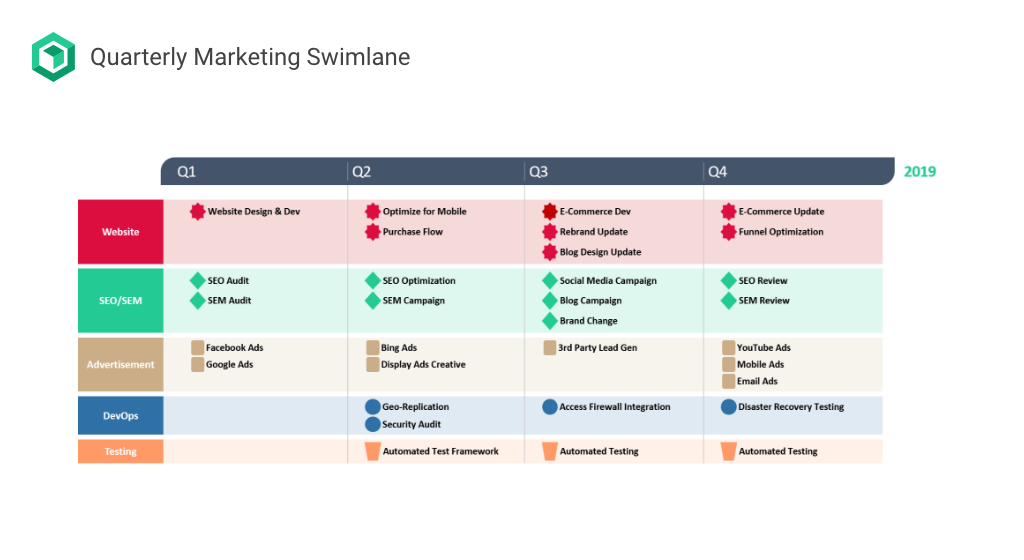 Quarterly Marketing Plan Swimlane Example