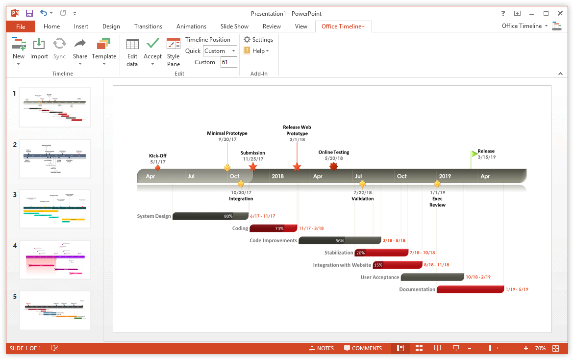 Office timeline 1 free powerpoint timeline maker professional gantt charts and timelines ccuart Images