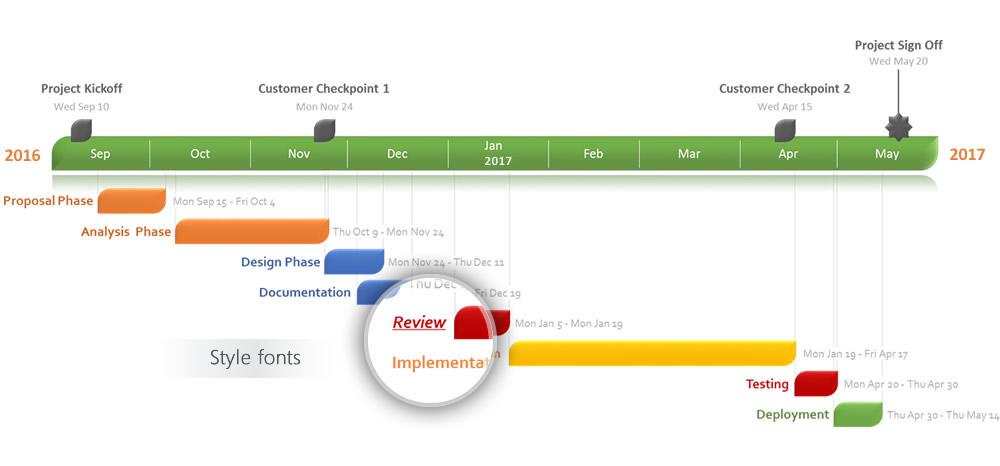 Office Timeline: Gantt Chart Software Tour