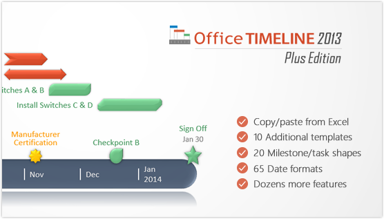 Timeline creator for PowerPoint