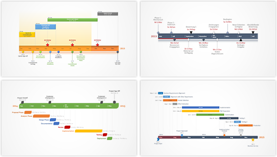 Office timeline gantt chart software tour for Timeline template for powerpoint 2010