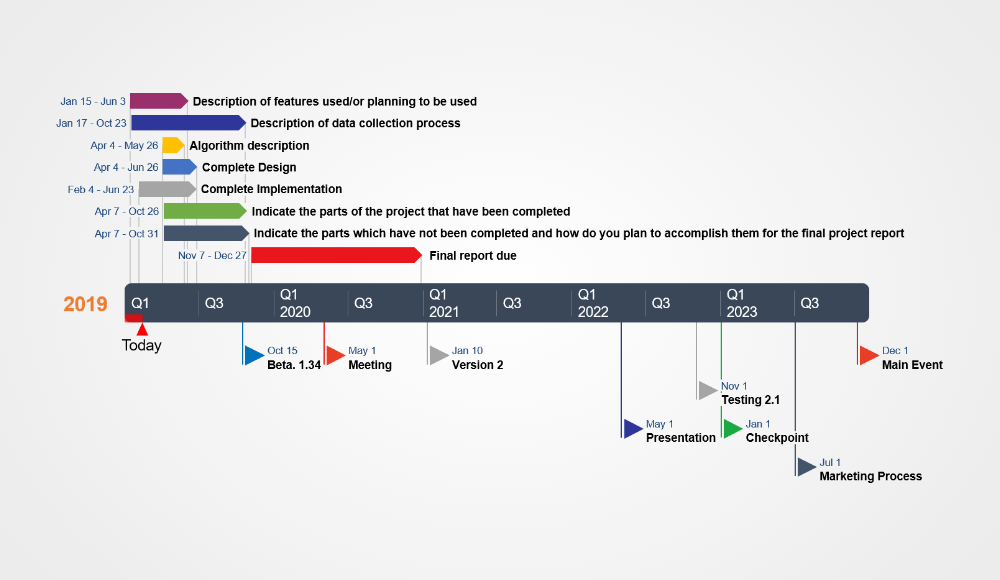 5 Year Gantt Chart Example