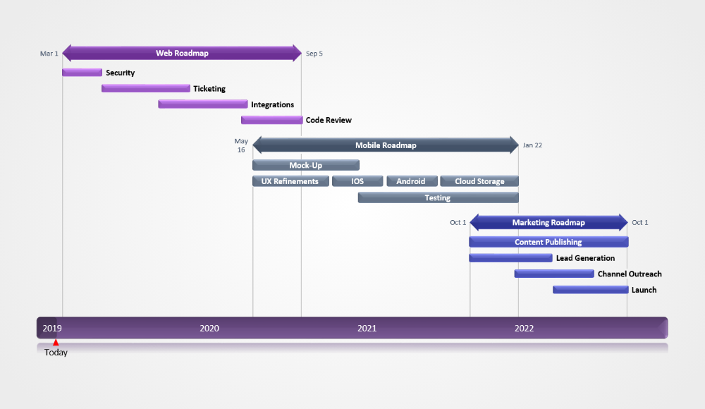 Timeline_Roadmap_ImageAlt
