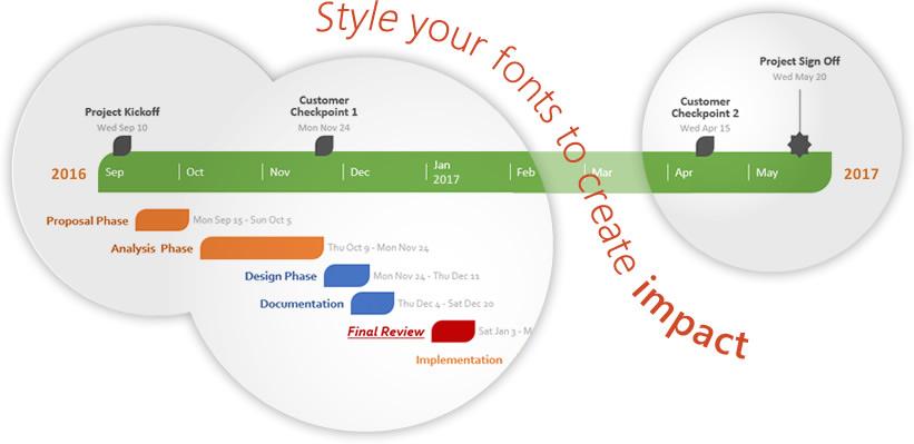 Make Stylish Timelines by Customizing Fonts