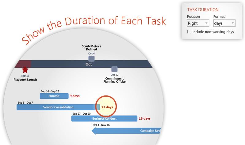 Show Task Duration on Timeline