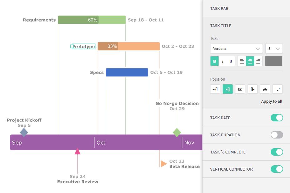 Office Timeline: Pincello Plus Edition