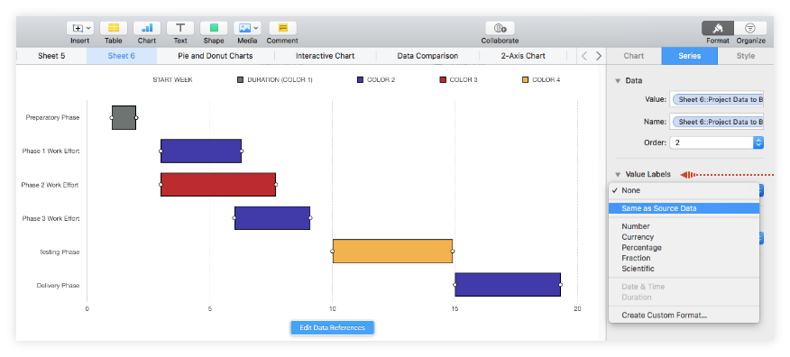 Add Value Labels to Gantt Chart