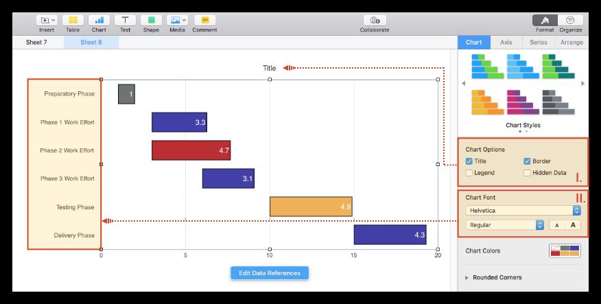 ¡Empezar! Le encantará este software de diagrama fácil de usar.