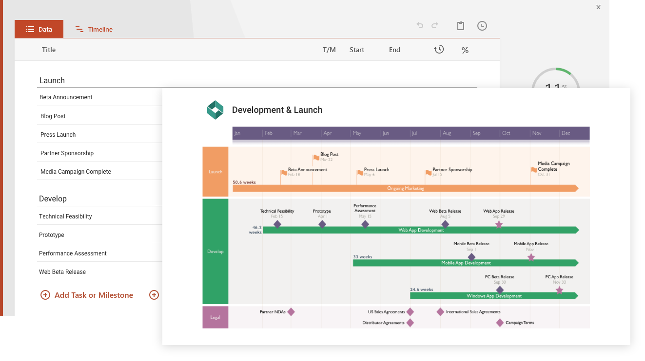 Free PowerPoint Gantt chart and Swimlane Maker
