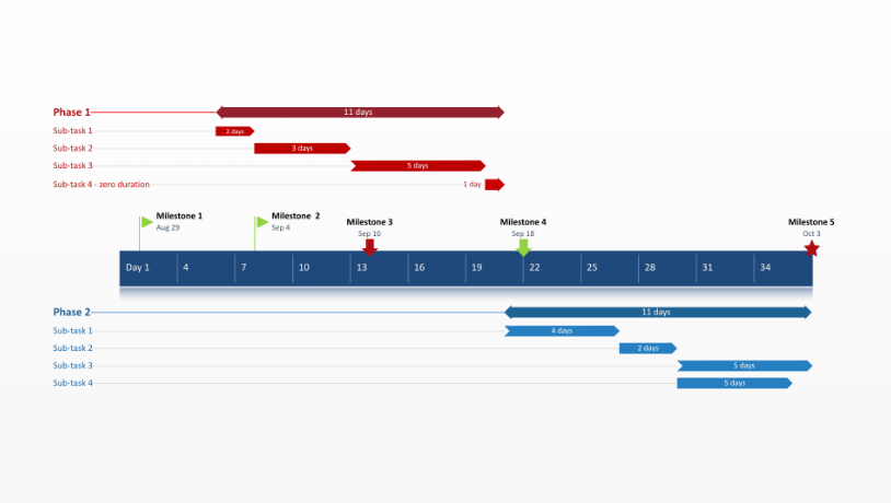 Office Timeline Gantt Chart Template Collection - Timeline graphic template