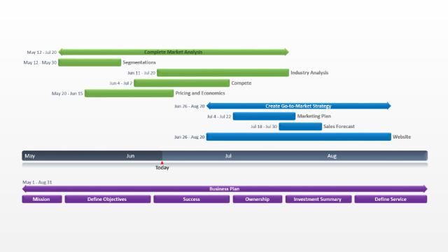 office timeline business plan free gantt templates