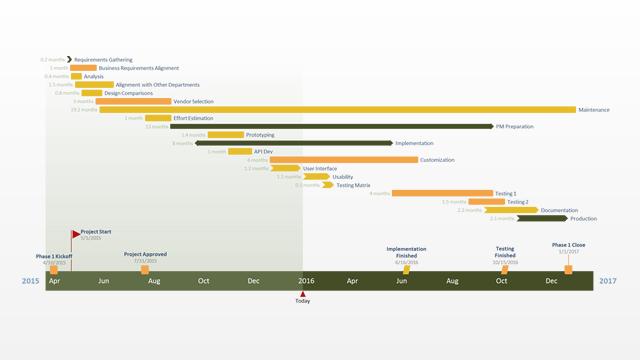 project management plan template made with gantt chart maker