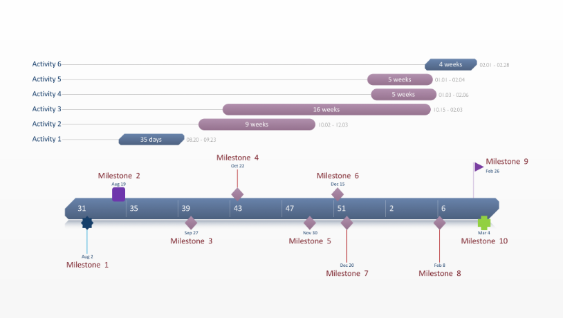 Office Timeline Gantt Chart Template Collection - Free timeline template for mac