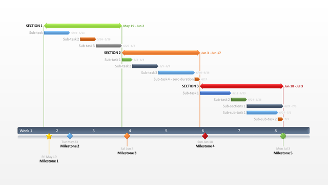 Office Timeline Gantt Chart For PowerPoint Free Templates - Timeline graphic template