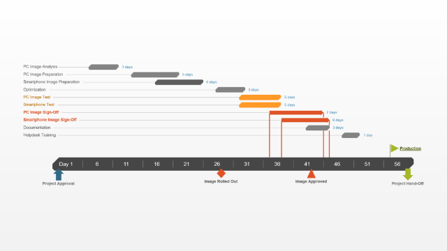 office timeline: it project management - free gantt templates, Presentation templates