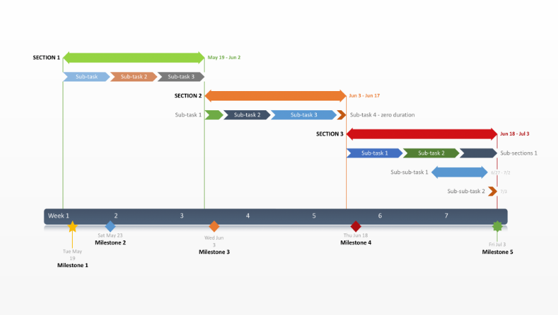 Office Timeline: Gantt Chart for PowerPoint - Free templates