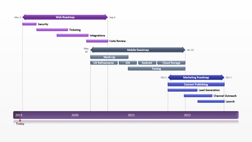 PowerPoint-Roadmap Vorlage