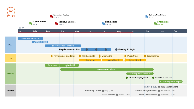 Product Development Roadmap Template