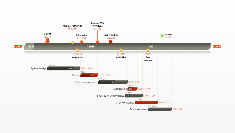 office timeline: gantt chart template collection, Modern powerpoint