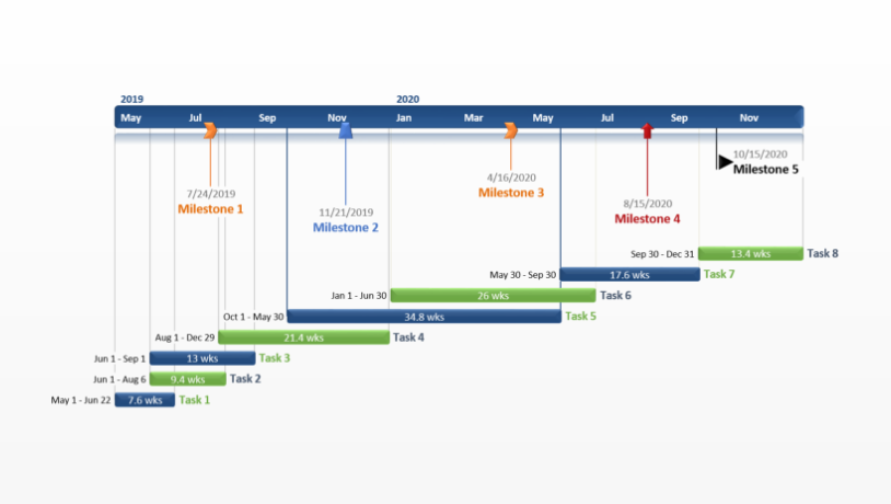 office timeline: powerpoint gantt chart - free gantt templates, Powerpoint templates