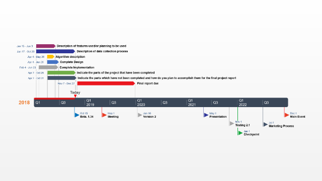 Marvelous 5 Year Plan  Project Management Timeline Template Word